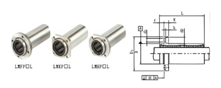 metric linear bearings-3
