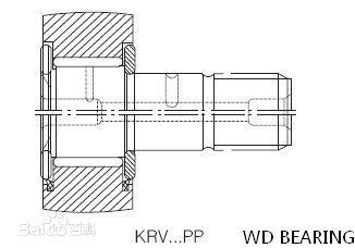 stud type track needle roller bearing GERMANY