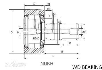 stud type track needle roller bearing