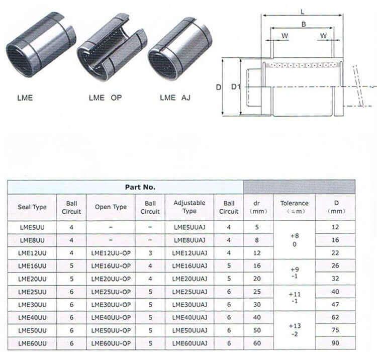LME bearing manufacturer
