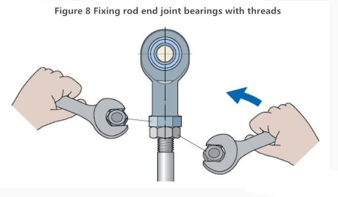 ball bearing rod end supplier
