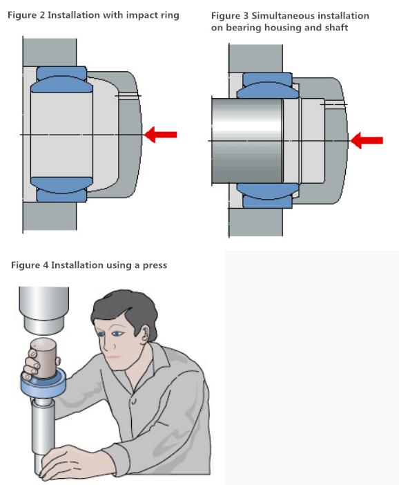 ball bearing rod end seller