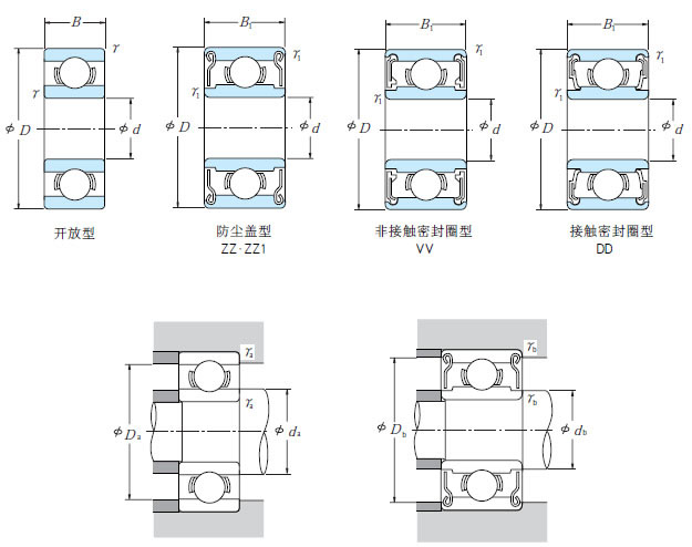 mr104zz bearing