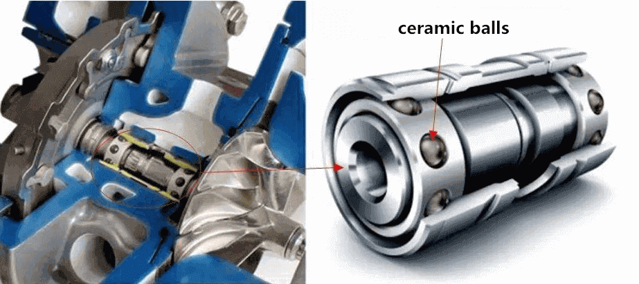turbocharger bearings manufacturer