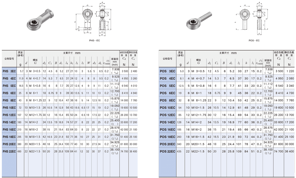 iko spherical rod end bearing agent