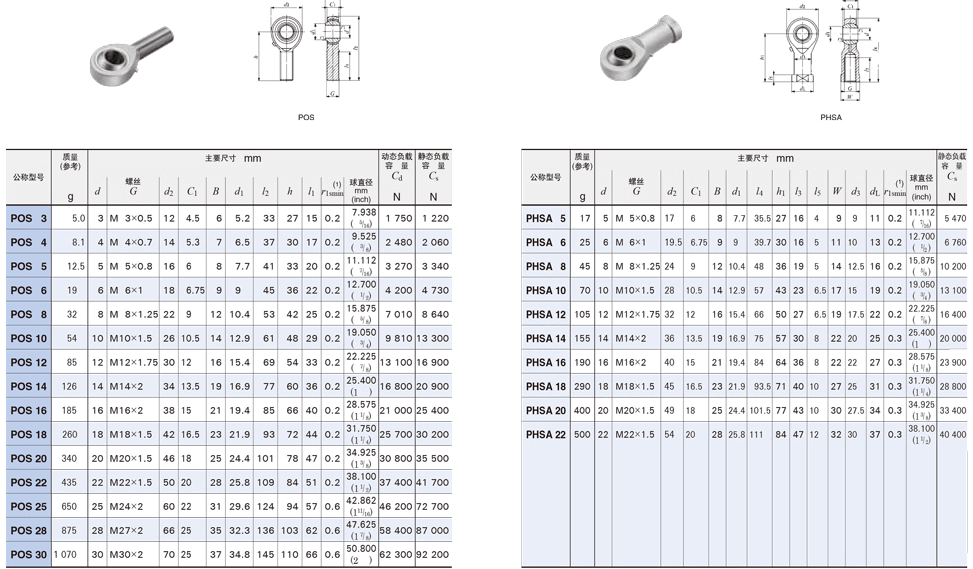 spherical rod end bearing store