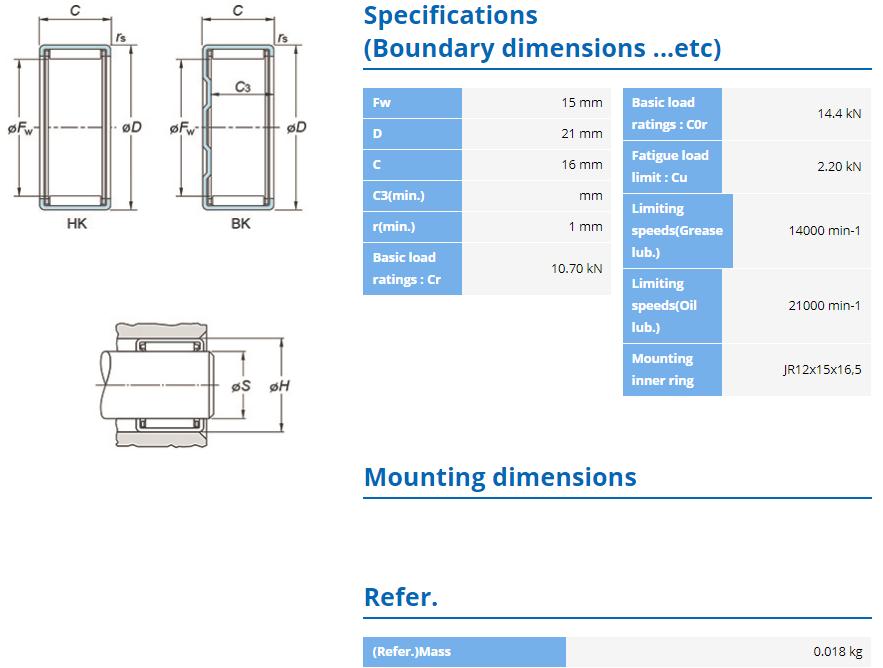 KOYO HK1516 bearing datasheet