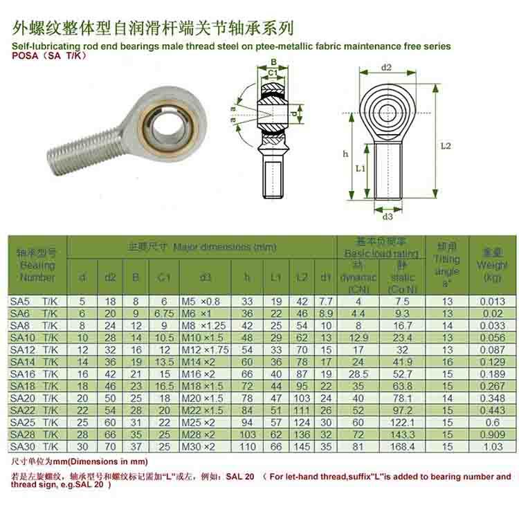 POS6 A bearing