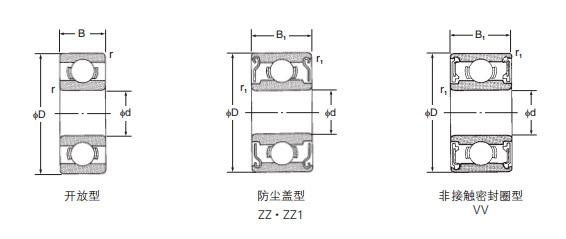 original 1150zz bearing