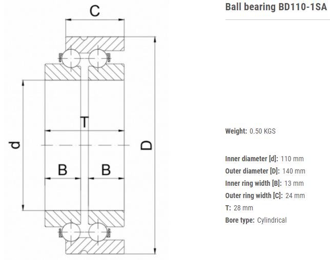 NTN BD110-1SB bearing datasheet